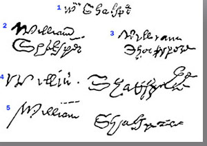 The five extant signatures of the man from Stratford